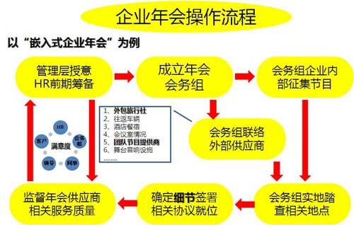 主页 企业管理 企业运营 > > 正文        6, 员工合影纪念.