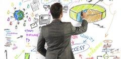 企业筹备上市的四个要点