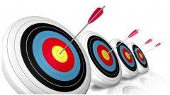 注册送68元公司必看的12个关键绩效指标