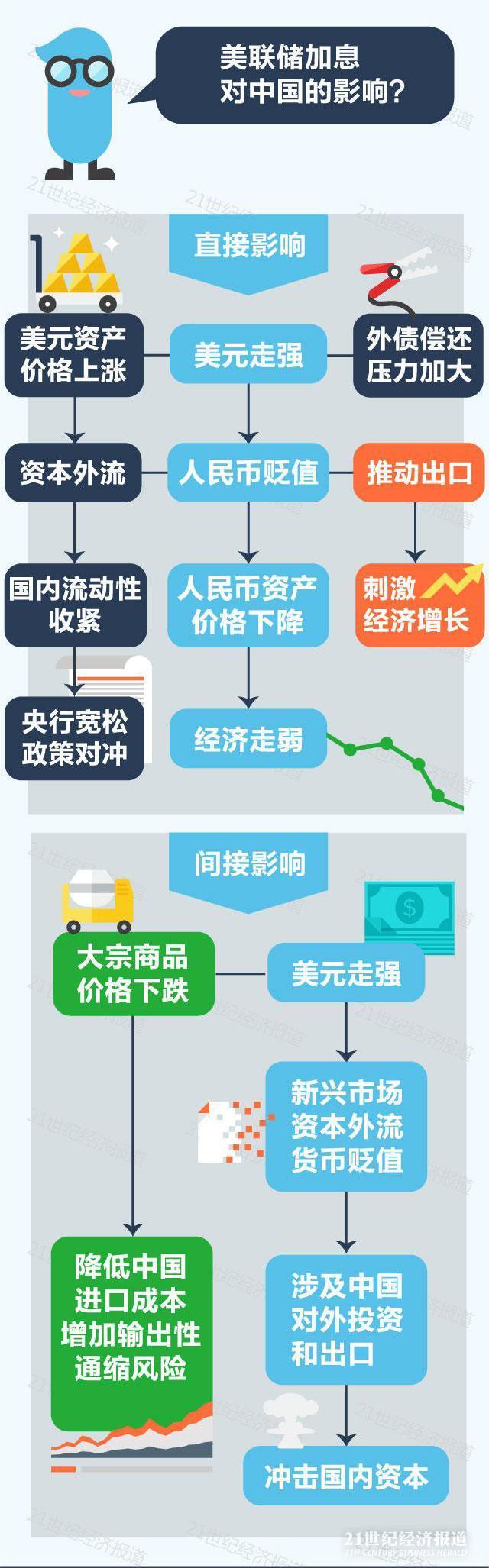 对中国影响.jpg