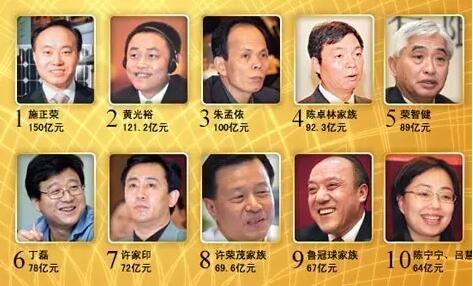 """他用5年成为中国首富,身家186亿,最终一无所有,被冠""""骗子""""之"""
