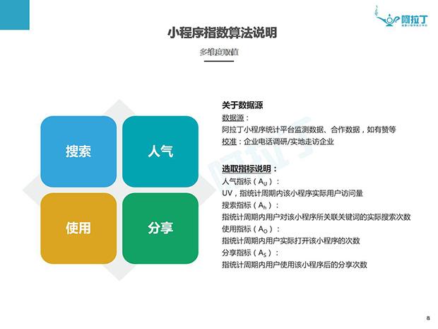 国内首份《小程序研究报告》出炉,为你解答小程序的现状和未来