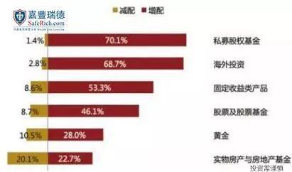 中国亿万富翁增长迅猛 你何时才能列入他们之中?