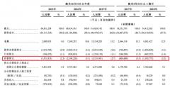 今日IPO开盘即破发,小米未来关注点在哪?