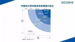 未来中国最红火的16个新兴行业
