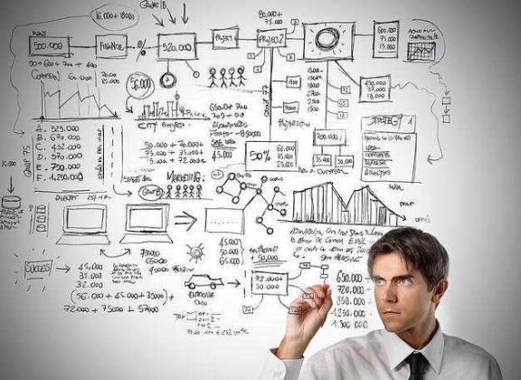 创业者一定要具备的六个能力!