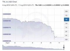 新兴市场货币暴跌,对出海投资注册送68元有什么影响?