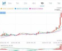 土耳其货币崩溃!对中国有何影响和启示?