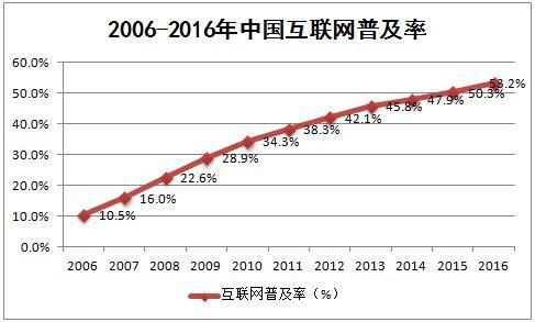 四面楚歌的新东方在线终于上市,迟暮之年尚能饭否?