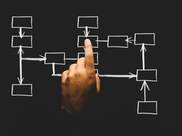 创业前需要做哪些准备?5个问答给你方向