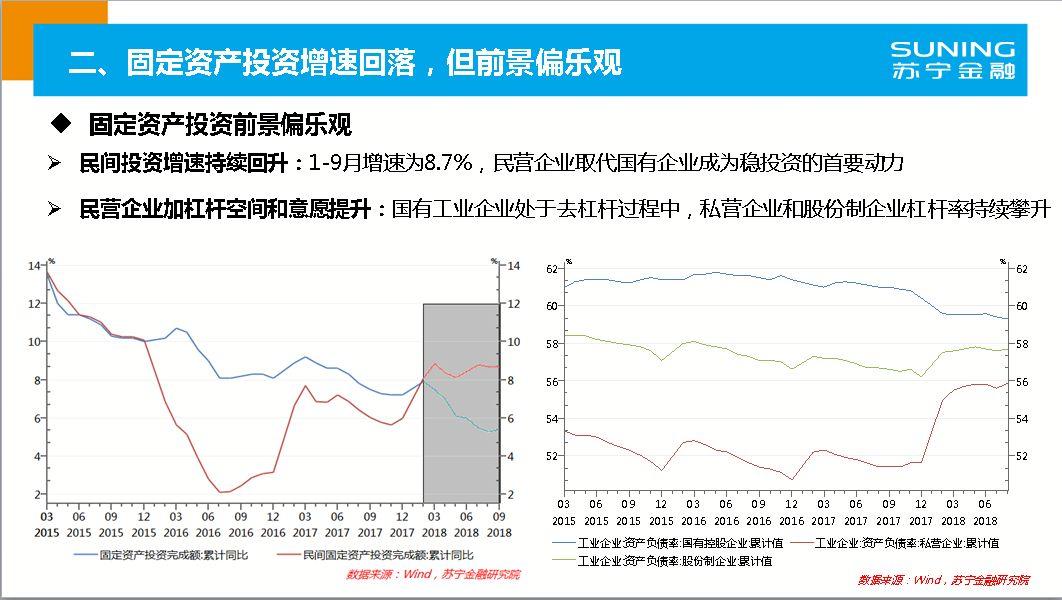 2019年陕西经济增速_先锋基金2019展望 中国经济增速6 6.3 汇率更灵活