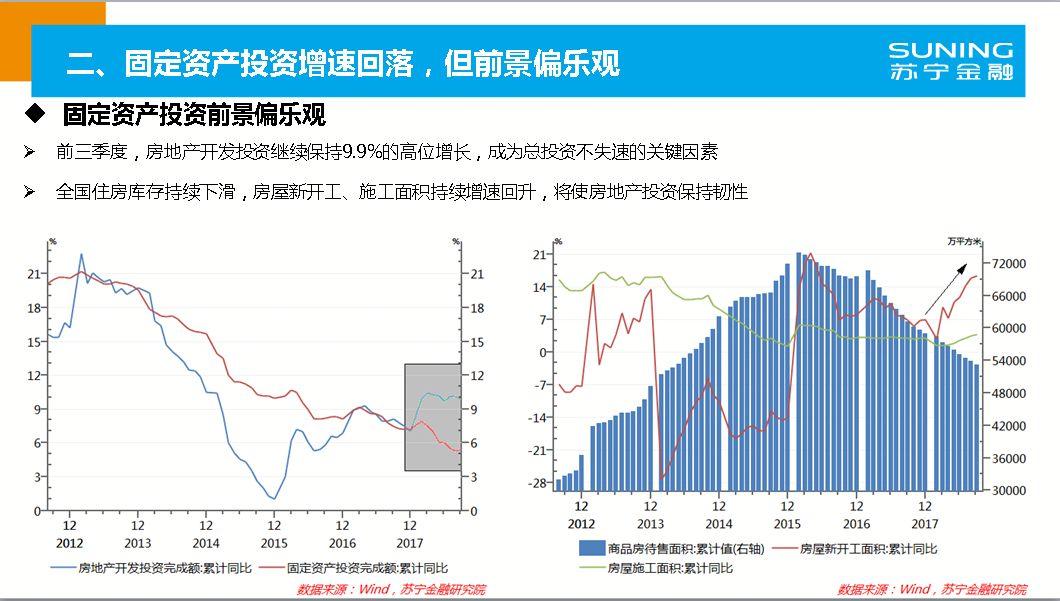 2019宏观经济情况_2018年宏观经济形势分析 经济增速创历史新低,就业状况平稳