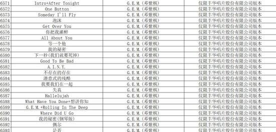 表单中要求下架的部分歌曲