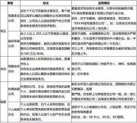 澳门博彩娱乐平台小常识之公司注册