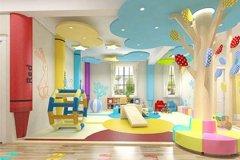 加盟儿童乐园行业,澳门博彩娱乐平台新手首要考虑的问题