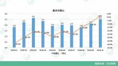 """逃出裁员寒冬""""大追杀"""":杭州平均薪资已超1万,AI领域人才供不"""