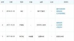 """耶鲁博士、京东前高管的无人便利店无需申请自动送金""""血泪""""复盘"""