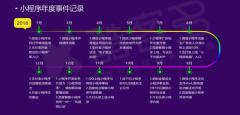 《2019小程序电商行业生态研究报告》:释放2019年行业信号