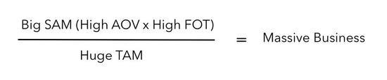 如果你的创意符合这个公式,请立即私信我。