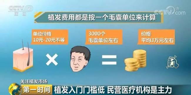 脱发人群超2.5亿 平均6个人中就有一位出现脱发的情况