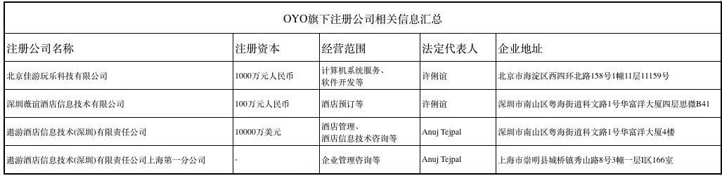 17岁辍学创业的'亚洲乔布斯',九个月之内在中国开店超千家